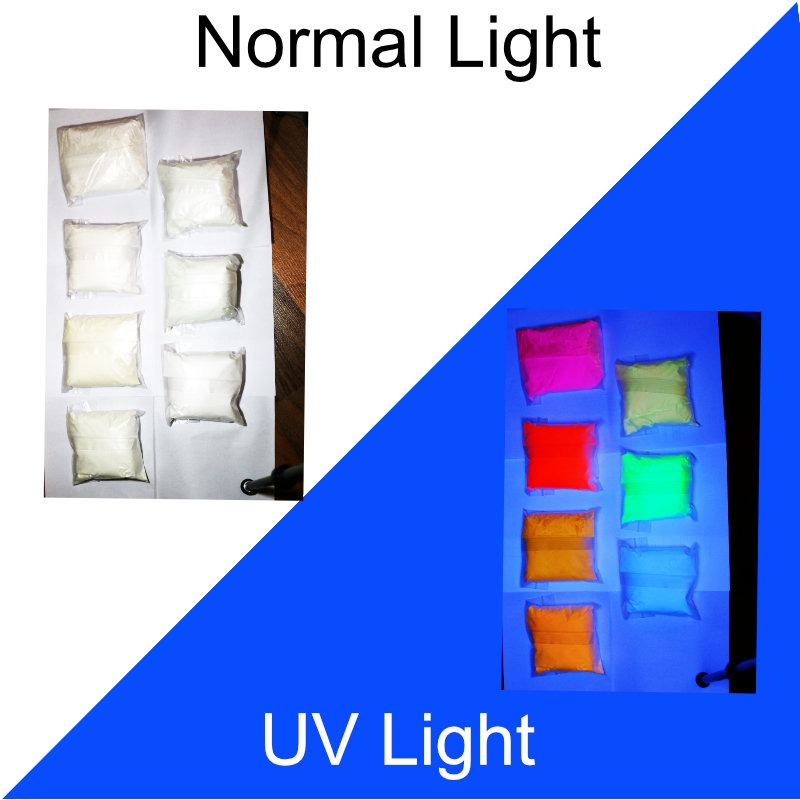 UV Light Reactive Products